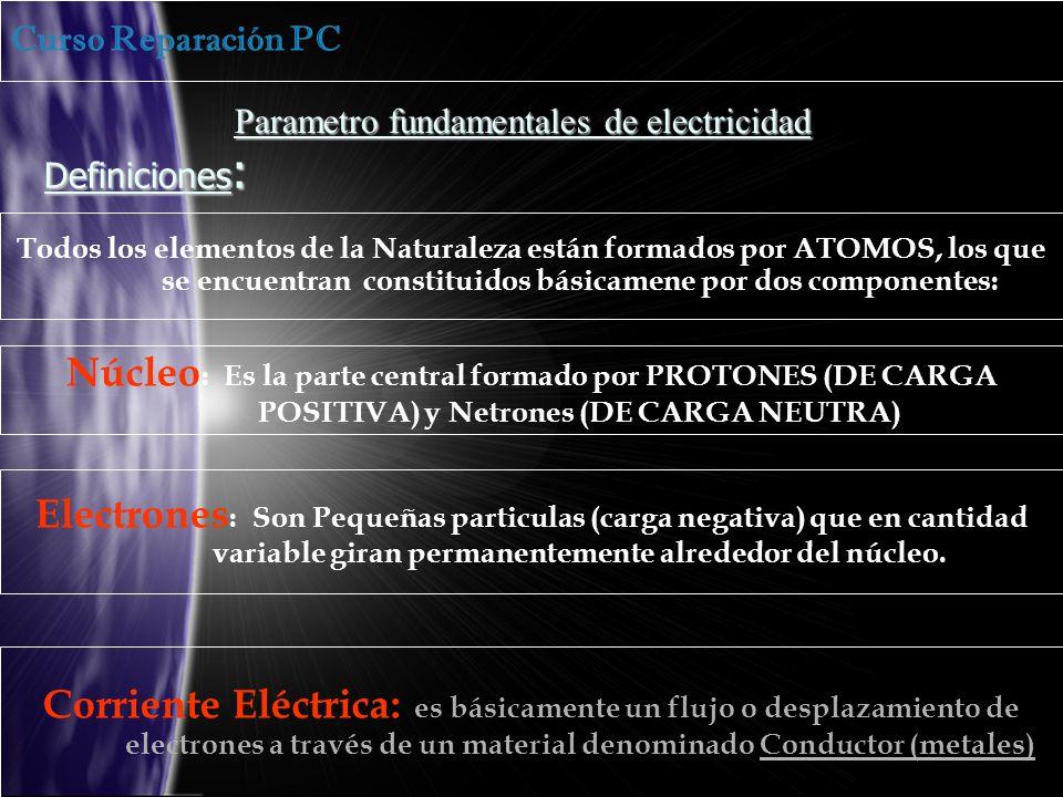 Curso Reparación PC Parametro fundamentales de electricidad Todos los elementos de la Naturaleza están formados por ATOMOS, los que se encuentran constituidos básicamene por dos componentes: Núcleo : Es la parte central formado por PROTONES (DE CARGA POSITIVA) y Netrones (DE CARGA NEUTRA) Electrones : Son Pequeñas particulas (carga negativa) que en cantidad variable giran permanentemente alrededor del núcleo.