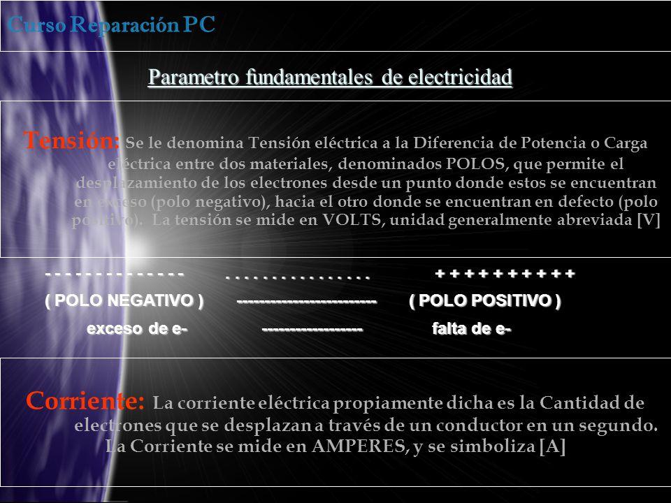 Curso Reparación PC Parametro fundamentales de electricidad Tensión: Se le denomina Tensión eléctrica a la Diferencia de Potencia o Carga eléctrica entre dos materiales, denominados POLOS, que permite el desplazamiento de los electrones desde un punto donde estos se encuentran en exceso (polo negativo), hacia el otro donde se encuentran en defecto (polo positivo).