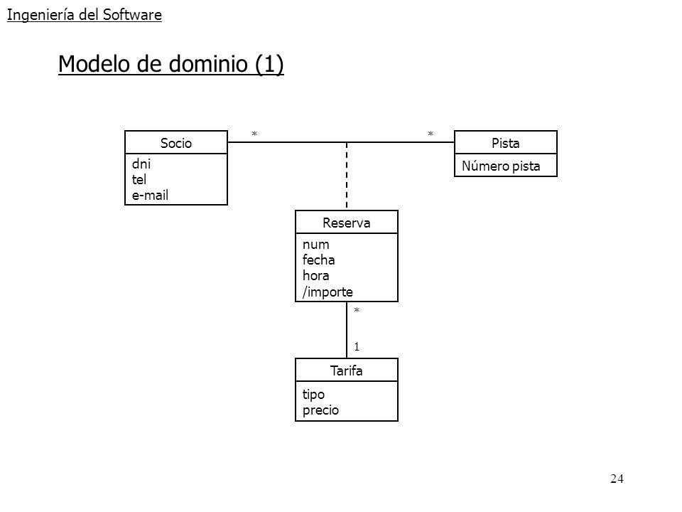 24 Ingeniería del Software Modelo de dominio (1) ** * 1 Socio dni tel e-mail Pista Número pista Reserva num fecha hora /importe Tarifa tipo precio