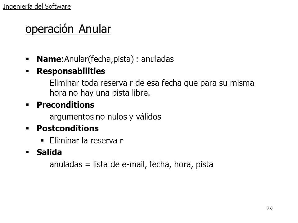 29 Ingeniería del Software operación Anular Name:Anular(fecha,pista) : anuladas Responsabilities Eliminar toda reserva r de esa fecha que para su mism
