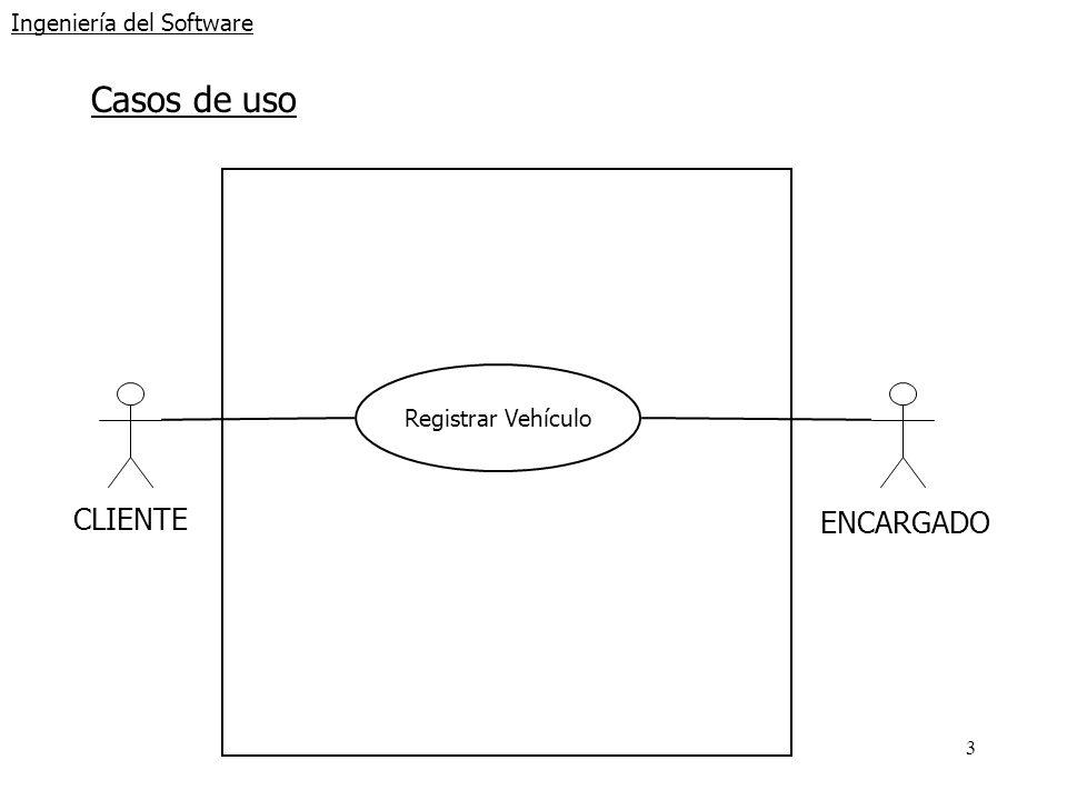 3 Ingeniería del Software Casos de uso CLIENTE Registrar Vehículo ENCARGADO