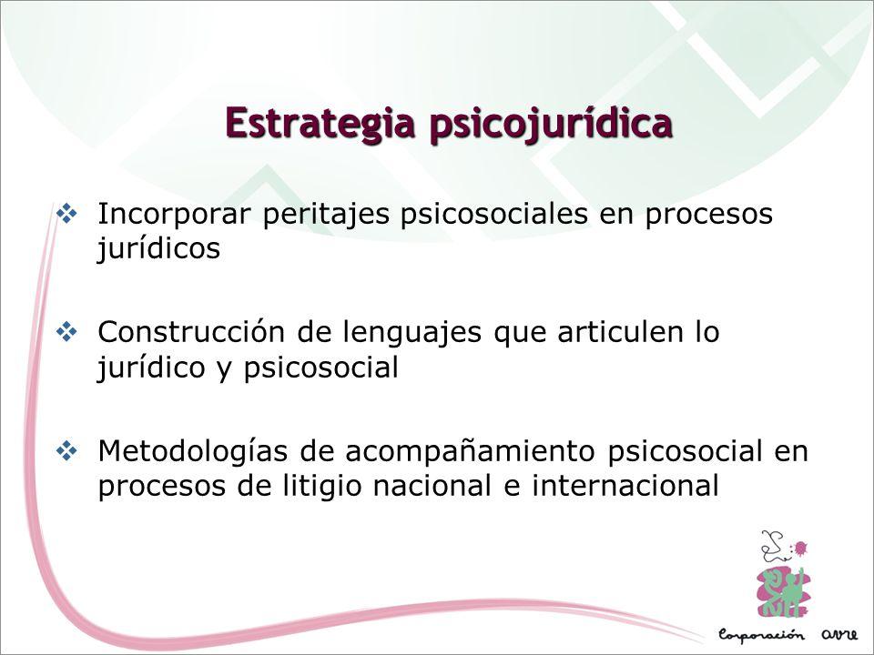 Estrategia psicojurídica Incorporar peritajes psicosociales en procesos jurídicos Construcción de lenguajes que articulen lo jurídico y psicosocial Me