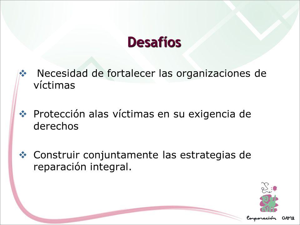 Desafíos Necesidad de fortalecer las organizaciones de víctimas Protección alas víctimas en su exigencia de derechos Construir conjuntamente las estra