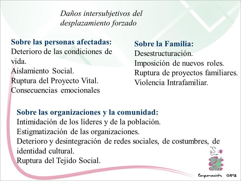 Sobre la Familia: Desestructuración. Imposición de nuevos roles. Ruptura de proyectos familiares. Violencia Intrafamiliar. Sobre las organizaciones y