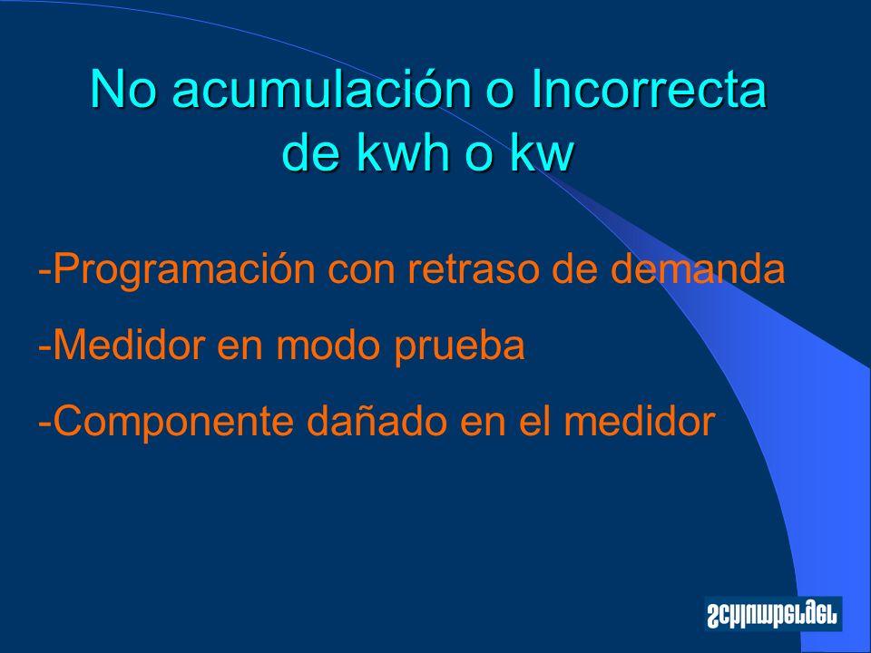 No acumulación o Incorrecta de kwh o kw -Programación con retraso de demanda -Medidor en modo prueba -Componente dañado en el medidor