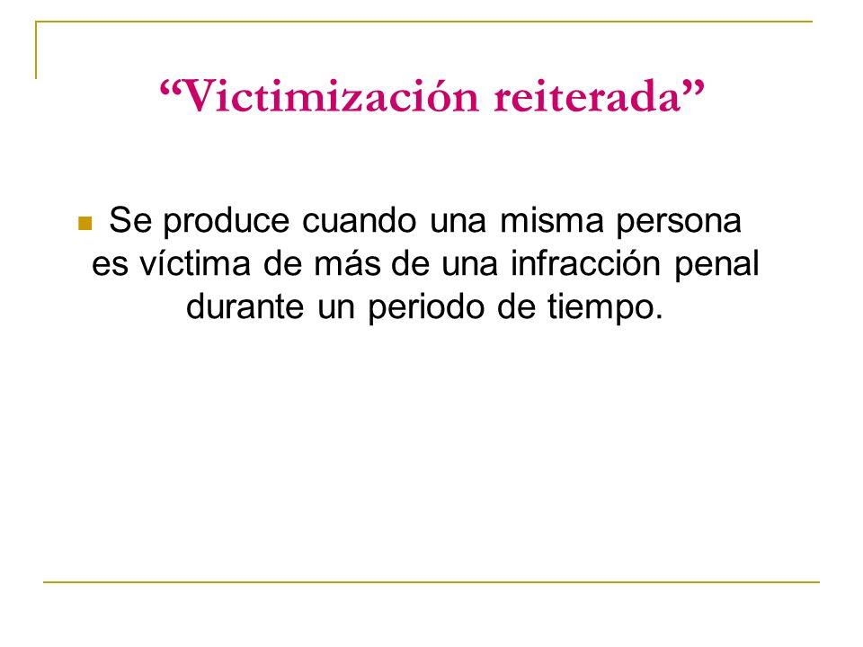Victimización reiterada Se produce cuando una misma persona es víctima de más de una infracción penal durante un periodo de tiempo.