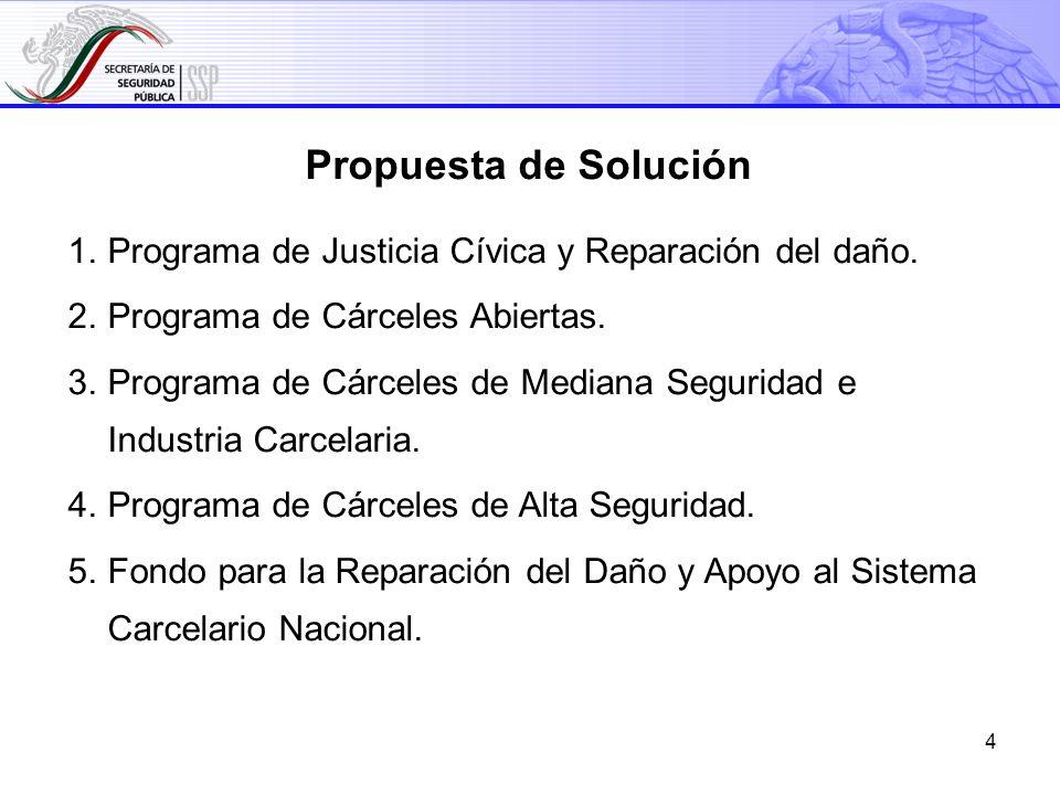 4 Propuesta de Solución 1.Programa de Justicia Cívica y Reparación del daño. 2.Programa de Cárceles Abiertas. 3.Programa de Cárceles de Mediana Seguri
