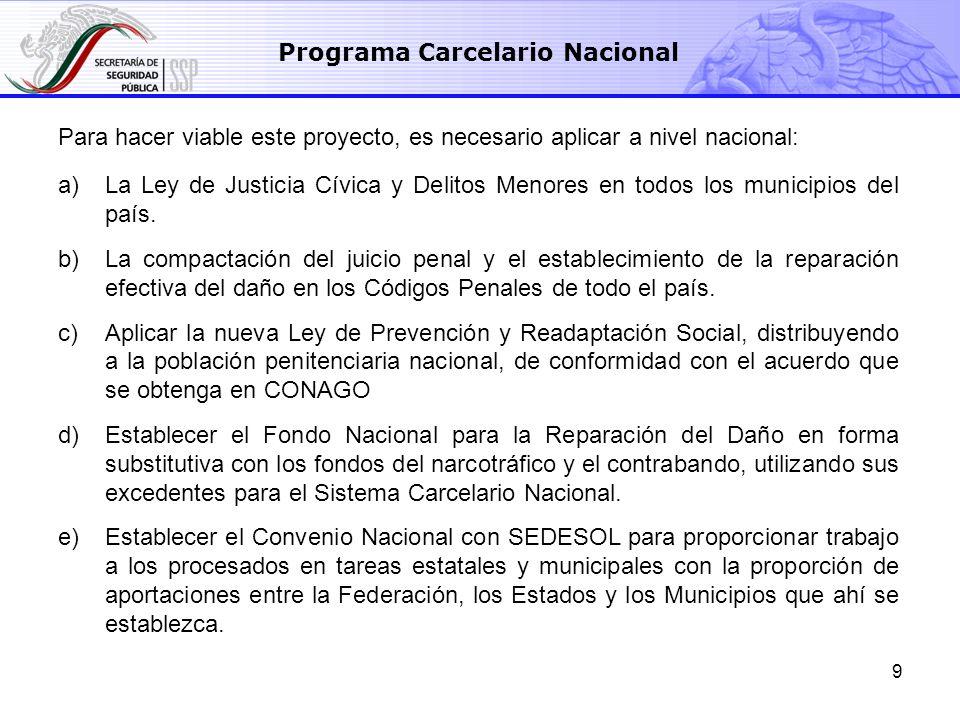9 Para hacer viable este proyecto, es necesario aplicar a nivel nacional: a)La Ley de Justicia Cívica y Delitos Menores en todos los municipios del pa