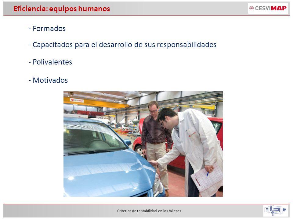 - Capacitados para el desarrollo de sus responsabilidades Criterios de rentabilidad en los talleres - Polivalentes Eficiencia: equipos humanos - Forma