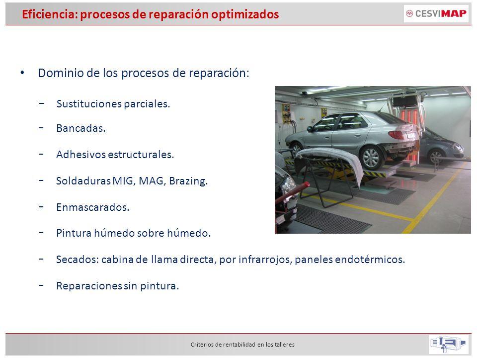 Criterios de rentabilidad en los talleres Dominio de los procesos de reparación: Sustituciones parciales. Bancadas. Adhesivos estructurales. Soldadura