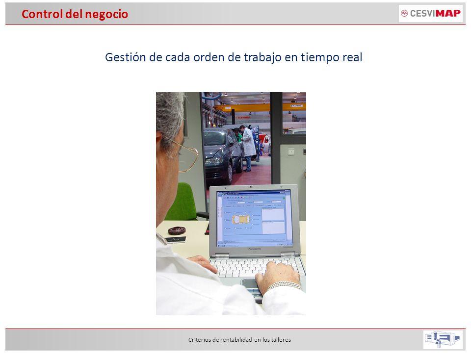 Criterios de rentabilidad en los talleres Gestión de cada orden de trabajo en tiempo real Control del negocio