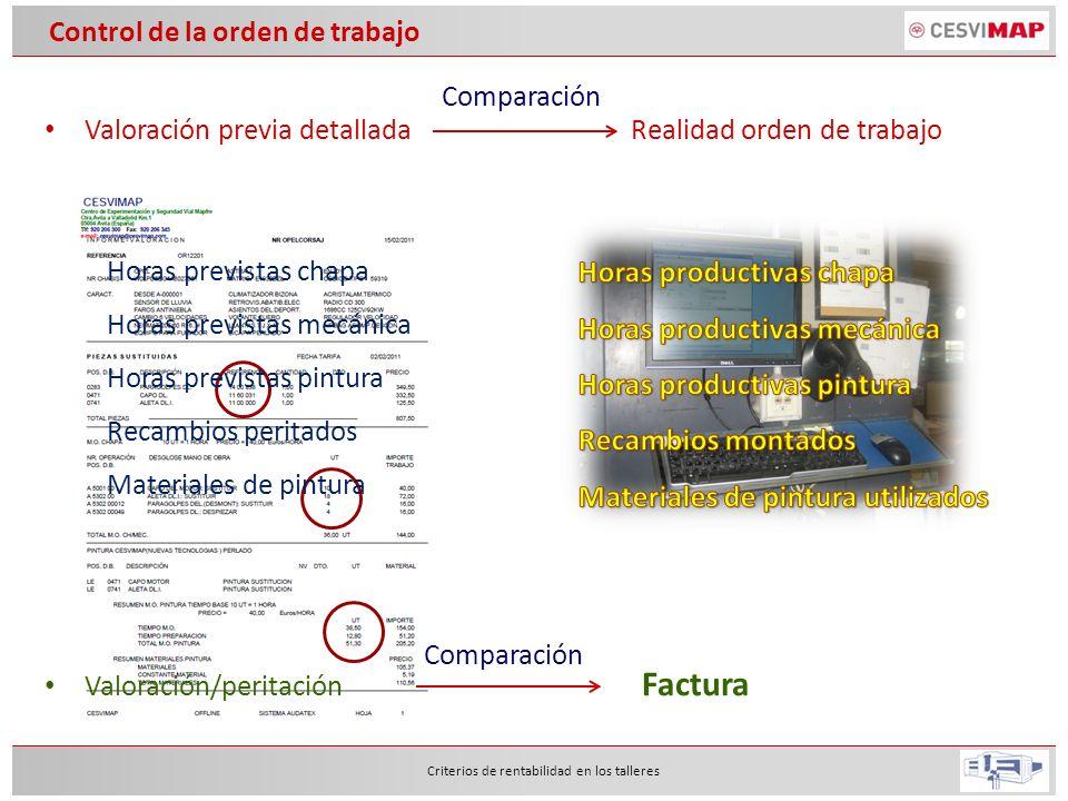 Criterios de rentabilidad en los talleres Control de la orden de trabajo Valoración previa detalladaRealidad orden de trabajo Comparación Horas previs