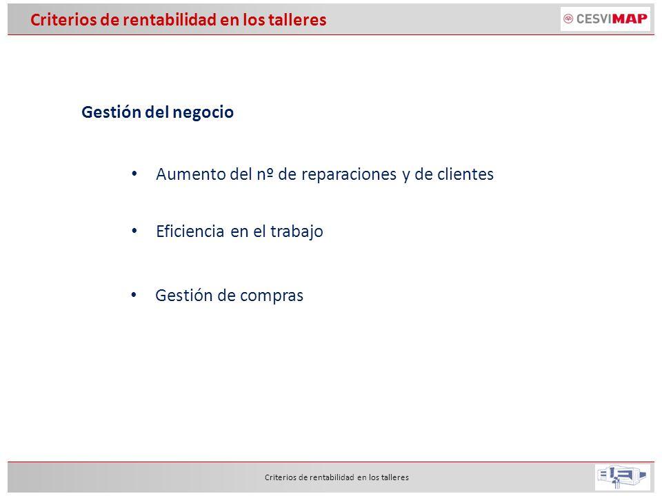 Cliente Criterios de rentabilidad en los talleres Clientes