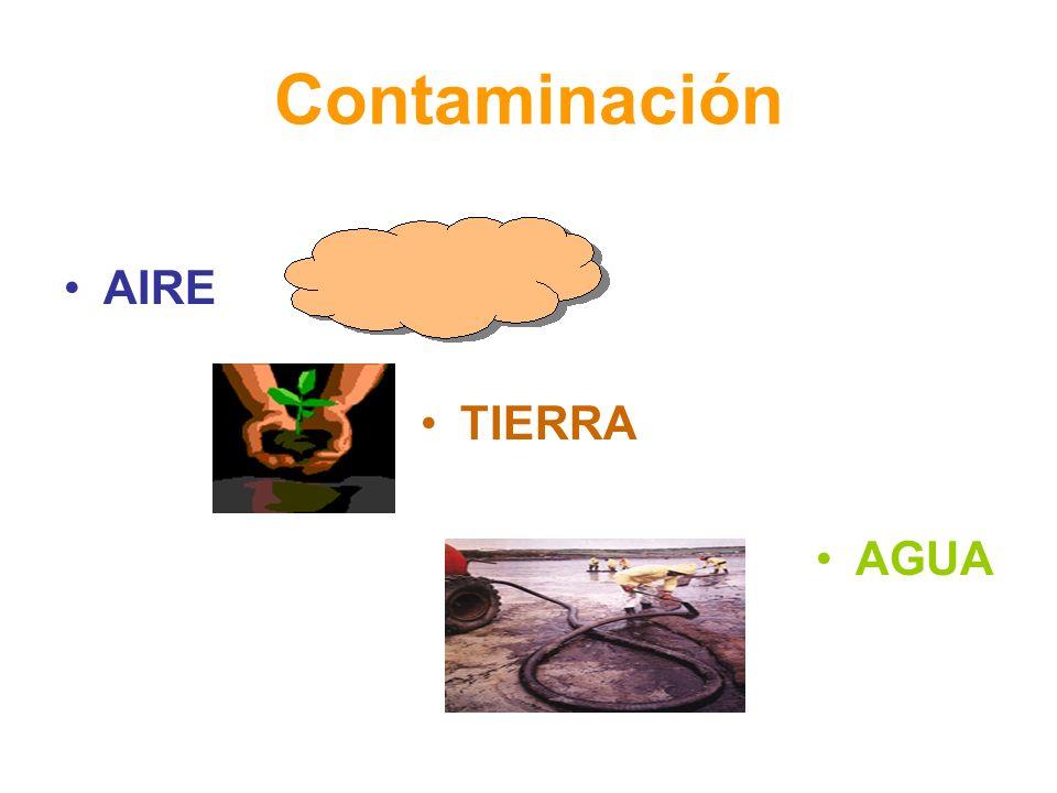 Contaminación AIRE TIERRA AGUA