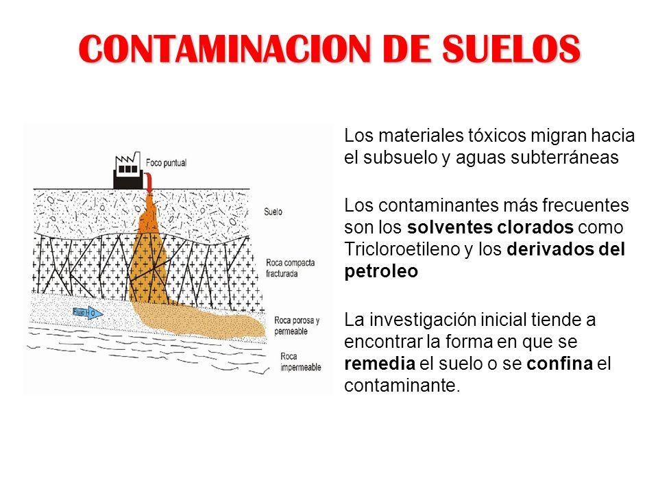 CONTAMINACION DE SUELOS Los materiales tóxicos migran hacia el subsuelo y aguas subterráneas Los contaminantes más frecuentes son los solventes clorad