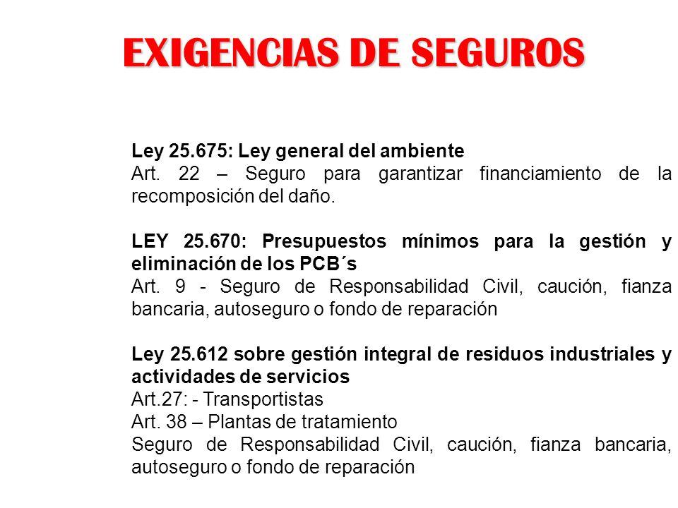 EXIGENCIAS DE SEGUROS Ley 25.675: Ley general del ambiente Art. 22 – Seguro para garantizar financiamiento de la recomposición del daño. LEY 25.670: P