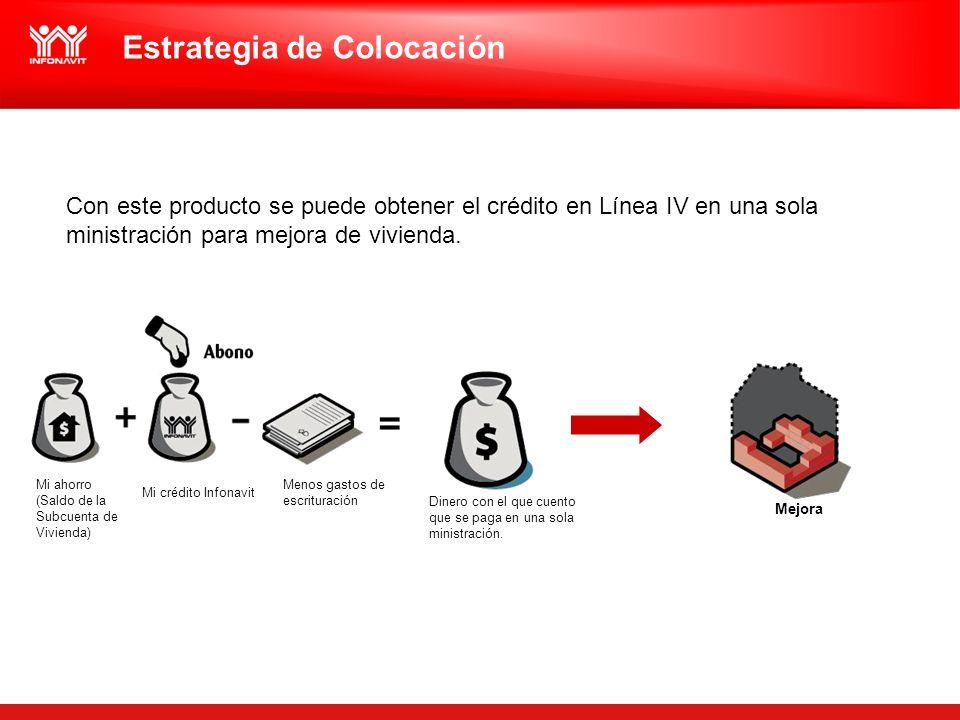 Estrategia de Colocación Con este producto se puede obtener el crédito en Línea IV en una sola ministración para mejora de vivienda. Mejora Mi ahorro