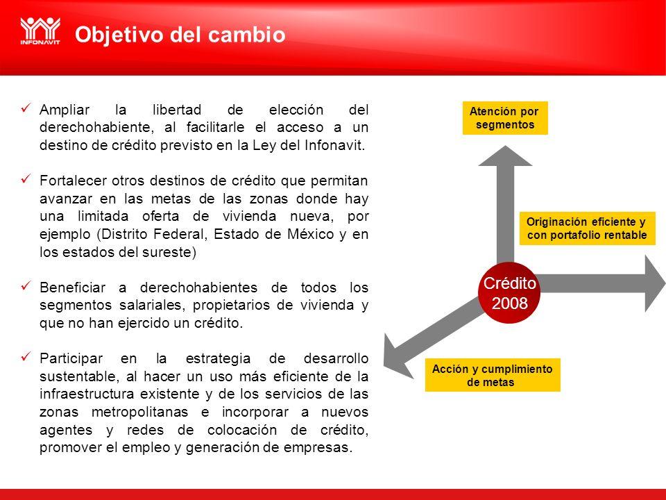 Objetivo del cambio Ampliar la libertad de elección del derechohabiente, al facilitarle el acceso a un destino de crédito previsto en la Ley del Infon