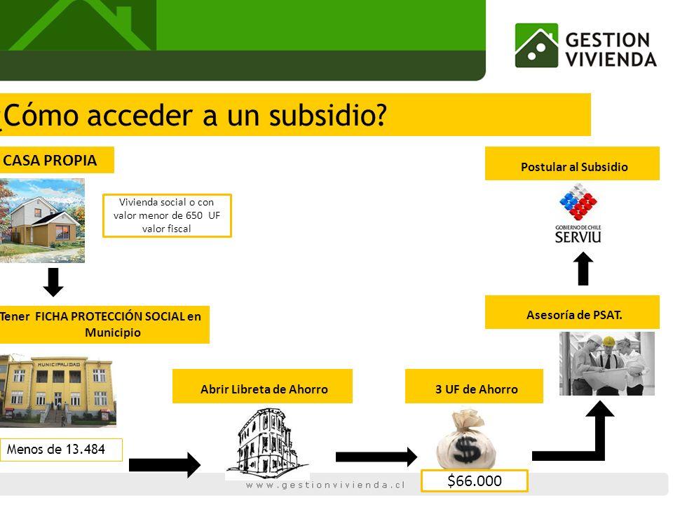 ¿Cómo acceder a un subsidio? CASA PROPIA Tener FICHA PROTECCIÓN SOCIAL en Municipio Menos de 13.484 Abrir Libreta de Ahorro 3 UF de Ahorro Postular al