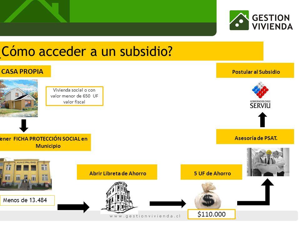 ¿Cómo acceder a un subsidio? CASA PROPIA Tener FICHA PROTECCIÓN SOCIAL en Municipio Menos de 13.484 Abrir Libreta de Ahorro 5 UF de Ahorro Postular al