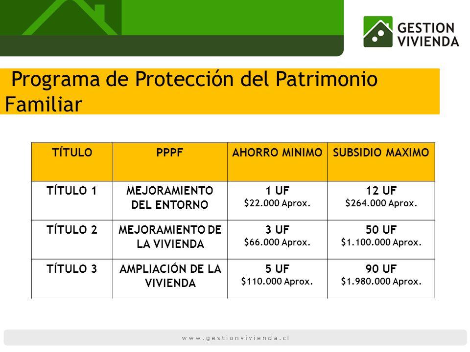 Programa de Protección del Patrimonio Familiar TÍTULOPPPFAHORRO MINIMOSUBSIDIO MAXIMO TÍTULO 1MEJORAMIENTO DEL ENTORNO 1 UF $22.000 Aprox. 12 UF $264.