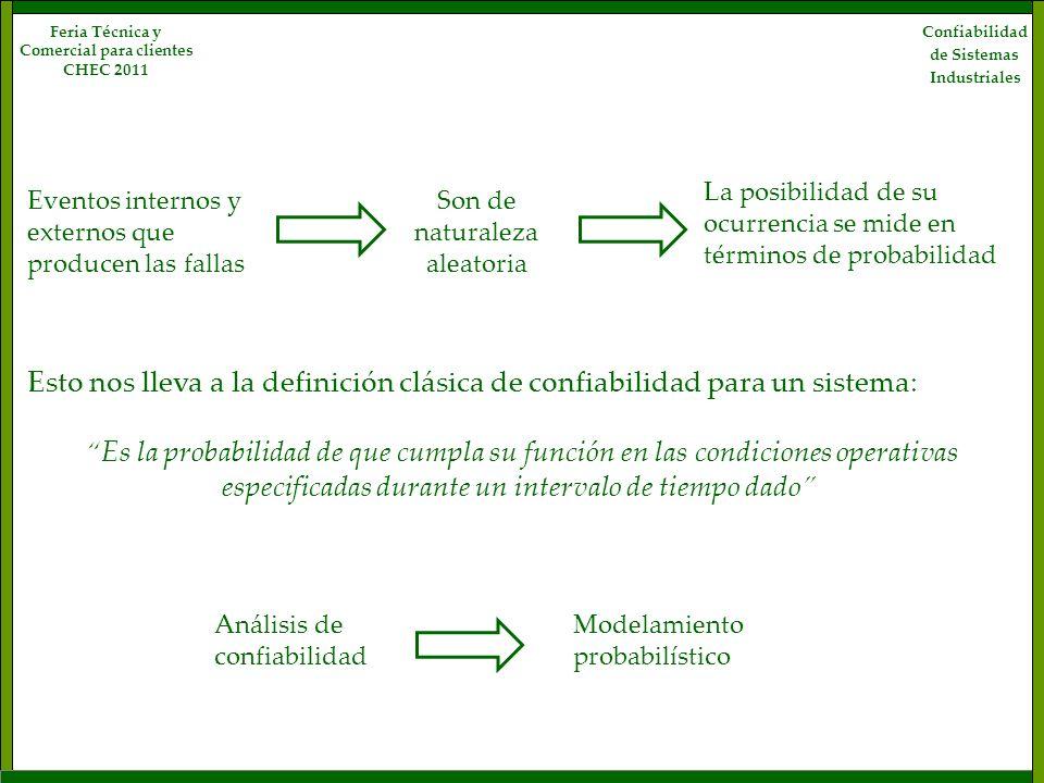 Esto nos lleva a la definición clásica de confiabilidad para un sistema: Es la probabilidad de que cumpla su función en las condiciones operativas esp