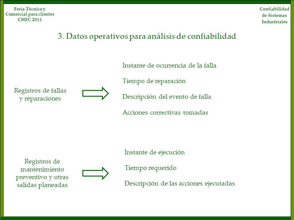 3. Datos operativos para análisis de confiabilidad Confiabilidad de Sistemas Industriales Feria Técnica y Comercial para clientes CHEC 2011 Registros