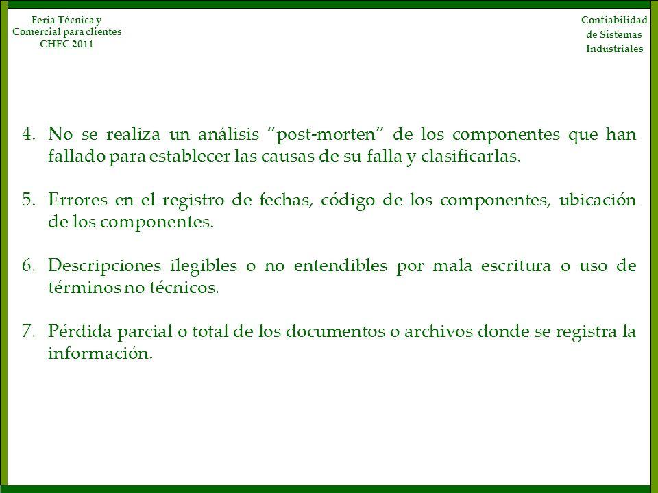 Confiabilidad de Sistemas Industriales Feria Técnica y Comercial para clientes CHEC 2011 4.No se realiza un análisis post-morten de los componentes qu