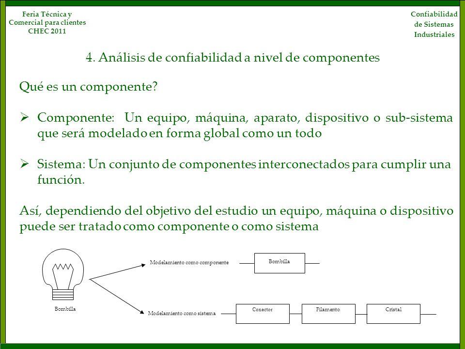 4. Análisis de confiabilidad a nivel de componentes Confiabilidad de Sistemas Industriales Feria Técnica y Comercial para clientes CHEC 2011 Qué es un