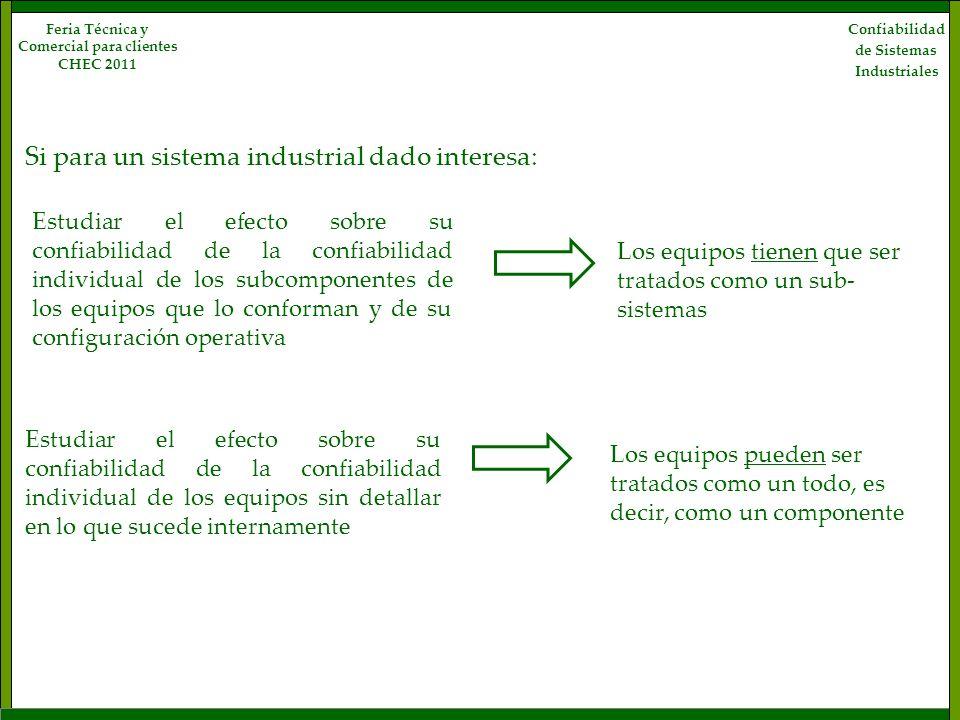 Confiabilidad de Sistemas Industriales Feria Técnica y Comercial para clientes CHEC 2011 Si para un sistema industrial dado interesa: Estudiar el efec