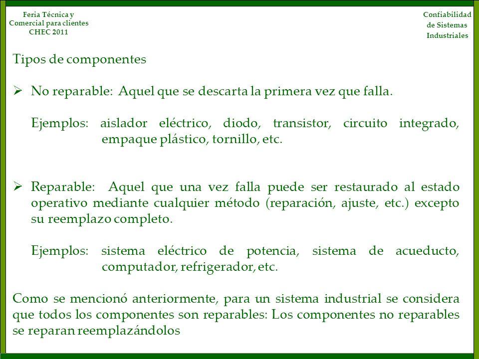 Confiabilidad de Sistemas Industriales Feria Técnica y Comercial para clientes CHEC 2011 Tipos de componentes No reparable: Aquel que se descarta la p