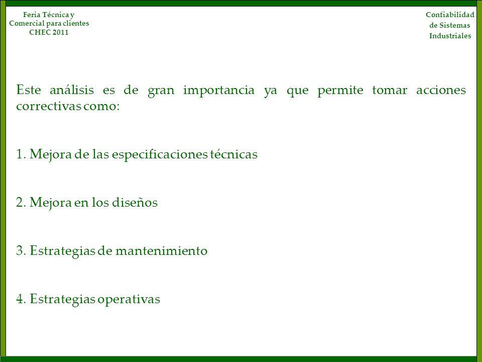 Confiabilidad de Sistemas Industriales Feria Técnica y Comercial para clientes CHEC 2011 Este análisis es de gran importancia ya que permite tomar acc