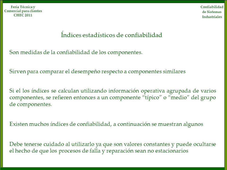 Confiabilidad de Sistemas Industriales Feria Técnica y Comercial para clientes CHEC 2011 Índices estadísticos de confiabilidad Son medidas de la confi