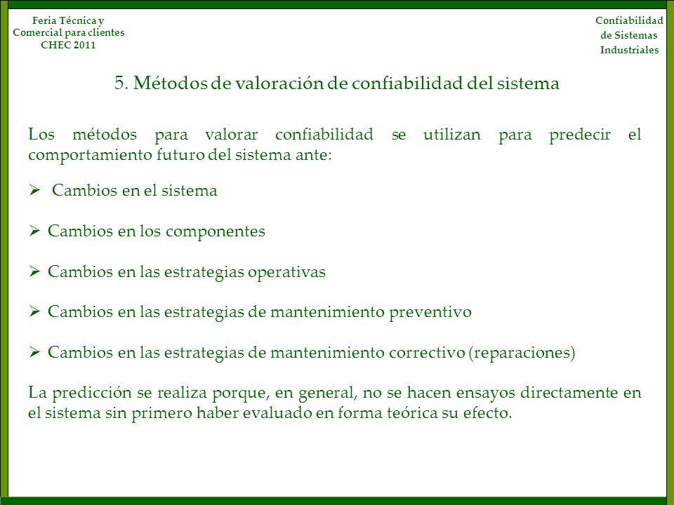 5. Métodos de valoración de confiabilidad del sistema Confiabilidad de Sistemas Industriales Feria Técnica y Comercial para clientes CHEC 2011 Los mét
