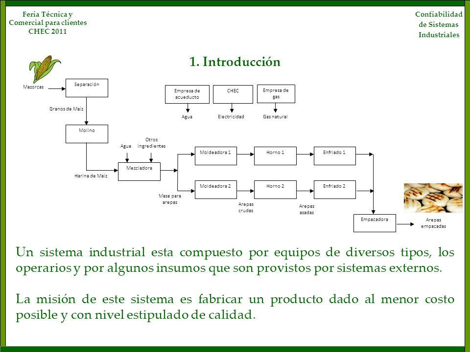 1. Introducción Un sistema industrial esta compuesto por equipos de diversos tipos, los operarios y por algunos insumos que son provistos por sistemas