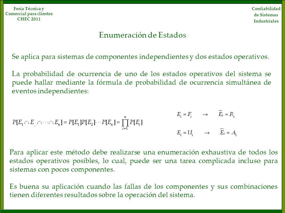 Enumeración de Estados Confiabilidad de Sistemas Industriales Feria Técnica y Comercial para clientes CHEC 2011 Se aplica para sistemas de componentes