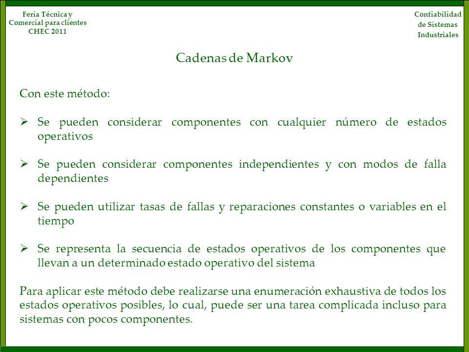 Cadenas de Markov Confiabilidad de Sistemas Industriales Feria Técnica y Comercial para clientes CHEC 2011 Con este método: Se pueden considerar compo