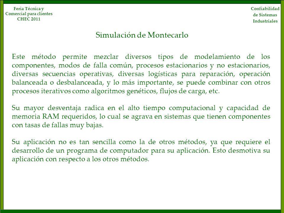 Simulación de Montecarlo Confiabilidad de Sistemas Industriales Feria Técnica y Comercial para clientes CHEC 2011 Este método permite mezclar diversos
