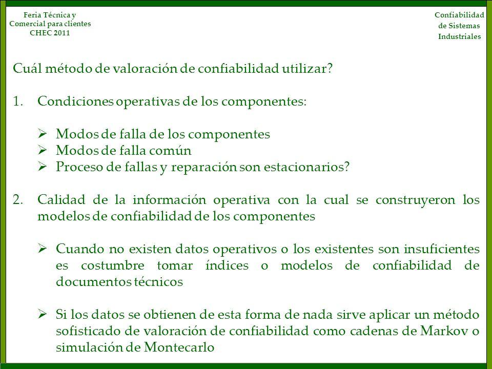 Cuál método de valoración de confiabilidad utilizar? 1.Condiciones operativas de los componentes: Modos de falla de los componentes Modos de falla com