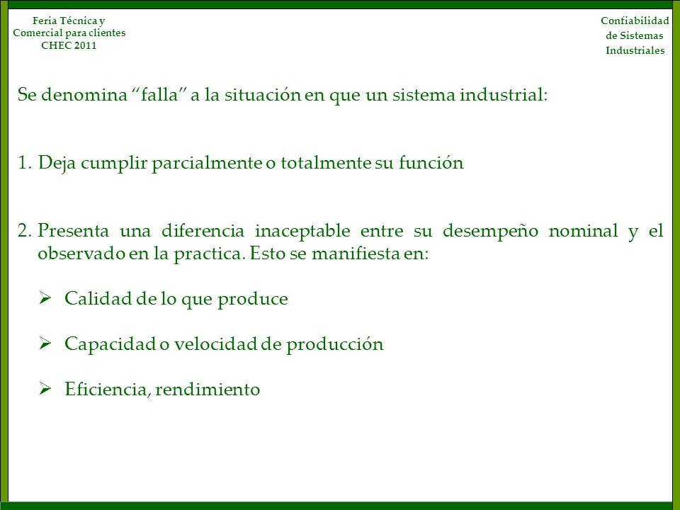 Se denomina falla a la situación en que un sistema industrial: 1.Deja cumplir parcialmente o totalmente su función 2.Presenta una diferencia inaceptab