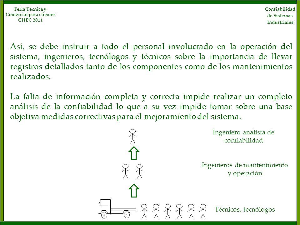 Confiabilidad de Sistemas Industriales Feria Técnica y Comercial para clientes CHEC 2011 Así, se debe instruir a todo el personal involucrado en la op