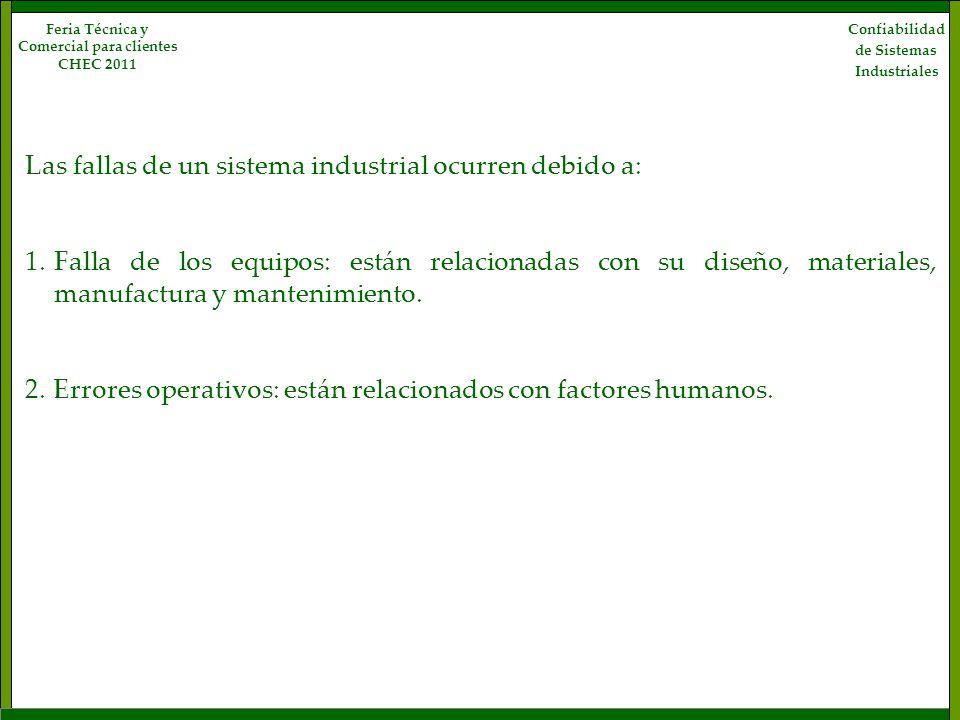 Confiabilidad de Sistemas Industriales Feria Técnica y Comercial para clientes CHEC 2011