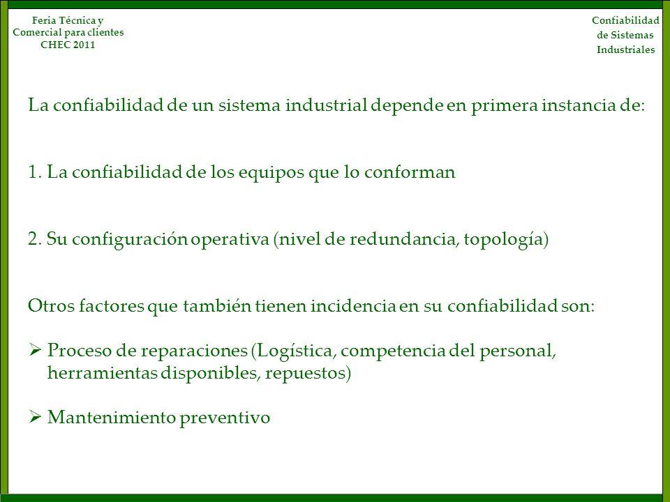 La confiabilidad de un sistema industrial depende en primera instancia de: 1. La confiabilidad de los equipos que lo conforman 2. Su configuración ope