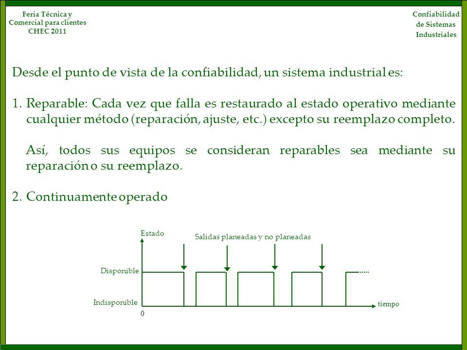 Desde el punto de vista de la confiabilidad, un sistema industrial es: 1. Reparable: Cada vez que falla es restaurado al estado operativo mediante cua