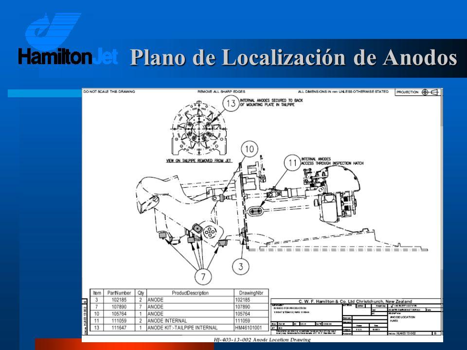 Plano de Localización de Anodos