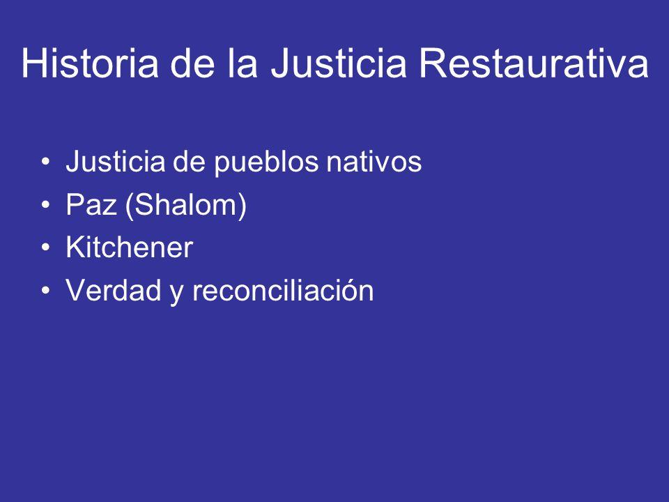 Historia de la Justicia Restaurativa Justicia de pueblos nativos Paz (Shalom) Kitchener Verdad y reconciliación