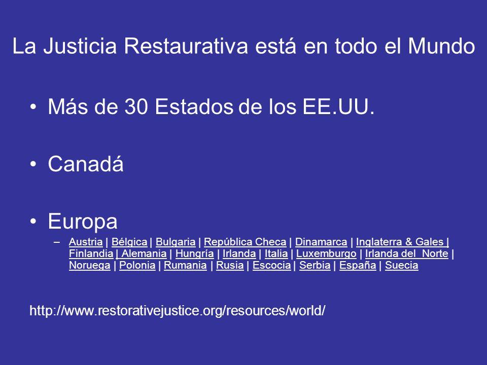 La Justicia Restaurativa está en todo el Mundo Más de 30 Estados de los EE.UU. Canadá Europa –Austria | Bélgica | Bulgaria | República Checa | Dinamar