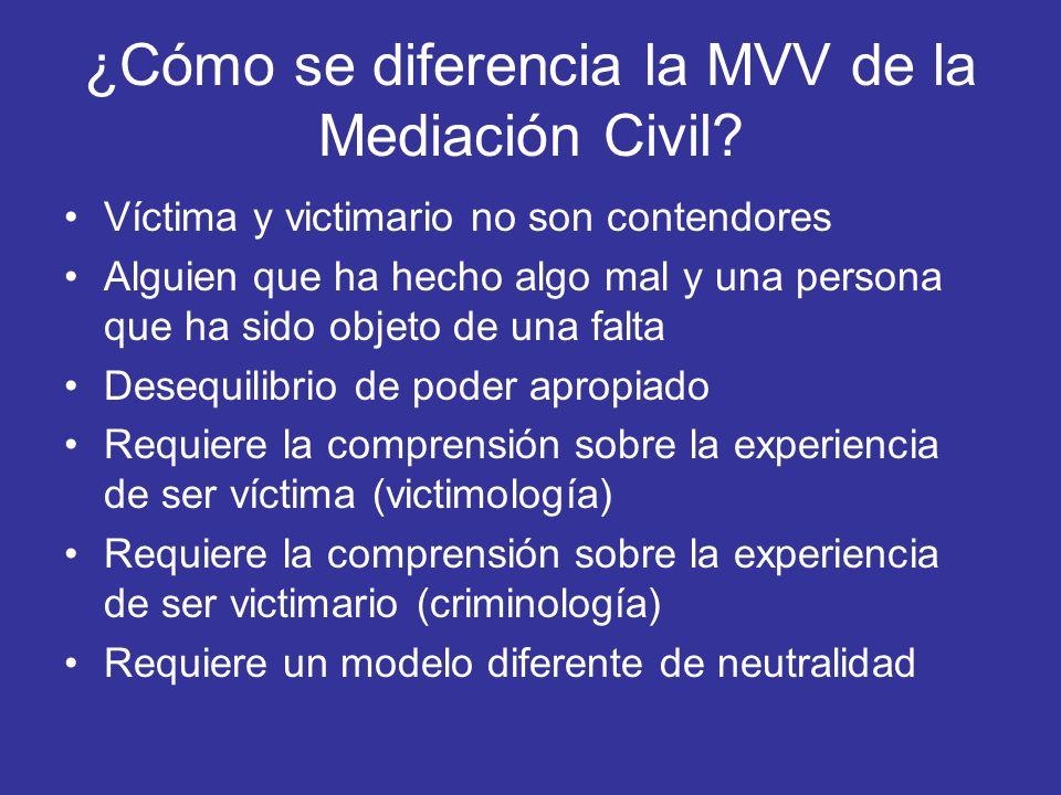 ¿Cómo se diferencia la MVV de la Mediación Civil? Víctima y victimario no son contendores Alguien que ha hecho algo mal y una persona que ha sido obje