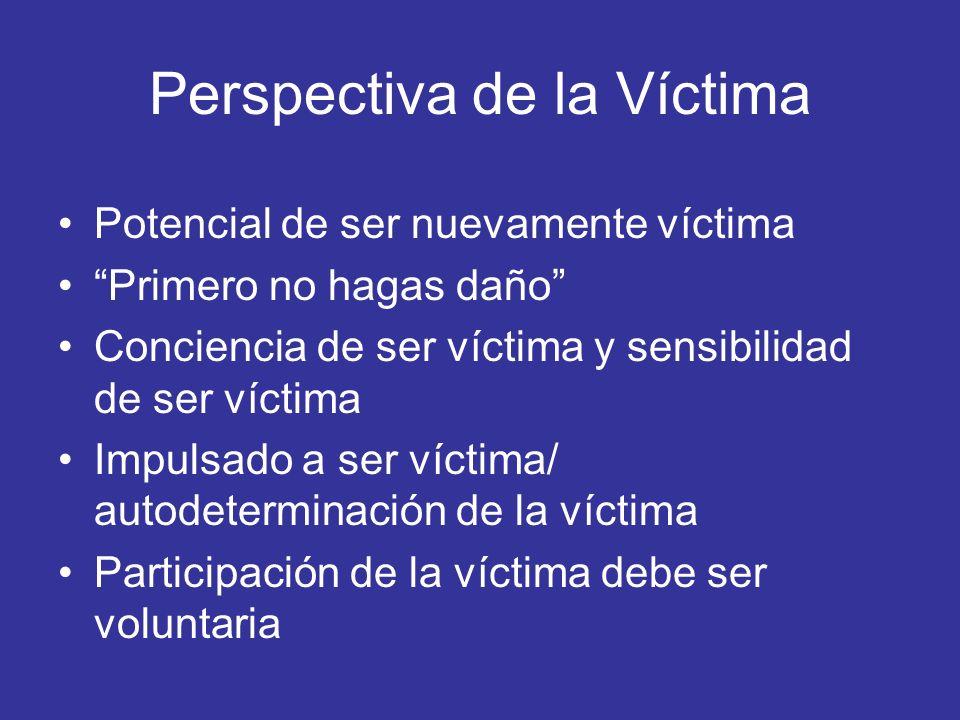 Perspectiva de la Víctima Potencial de ser nuevamente víctima Primero no hagas daño Conciencia de ser víctima y sensibilidad de ser víctima Impulsado