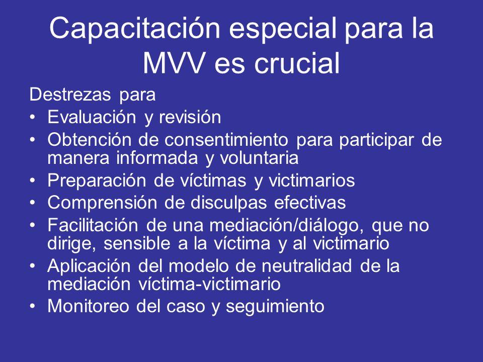 Capacitación especial para la MVV es crucial Destrezas para Evaluación y revisión Obtención de consentimiento para participar de manera informada y vo